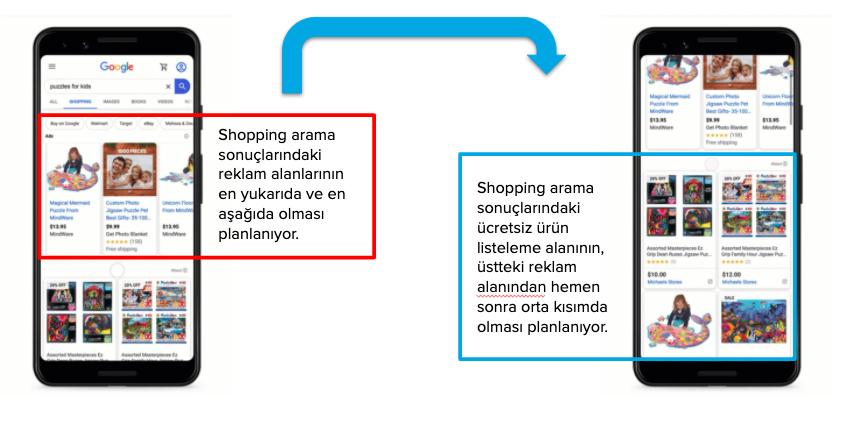 shopping tabte reklam ve organik alan
